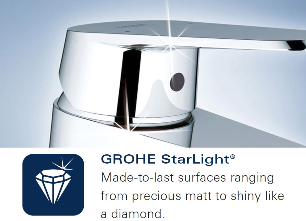 Additional Image Of Grohe Grohtherm 2000 Special Thermostatic Bath Shower Mixer Trim